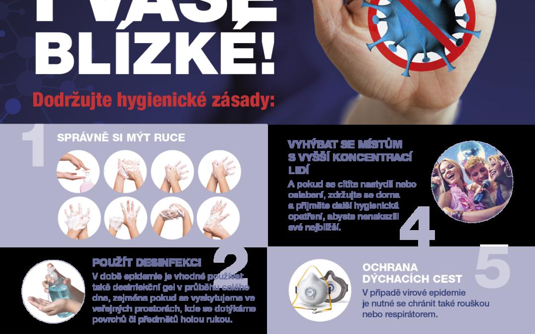 Informační leták ohledně preventivního chování v důsledku rizika nákazy tzv. koronavirem
